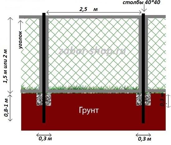 Забор Сетка Под Ключ
